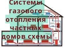 системы газового отопления частных домов схемы